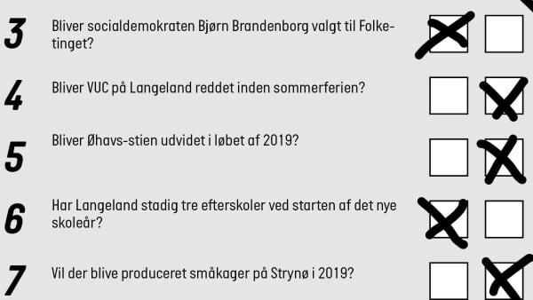 74 gættede med på nytårsquiz: Den var vanskelig i år   faa.dk